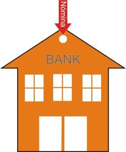 banconomina